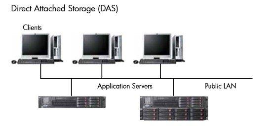 das data recovery
